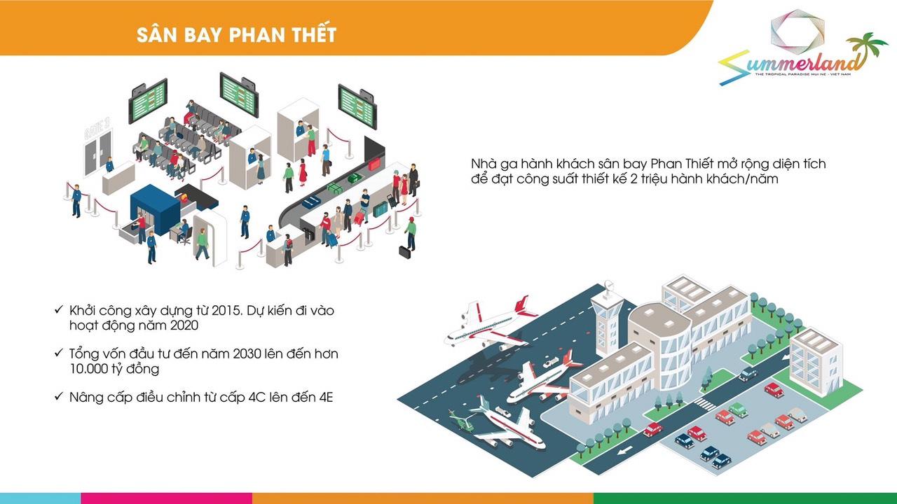 Iland Viet Nam là đơn vị F1 dự án Summerland Phan Thiết của Hưng Lộc Phát